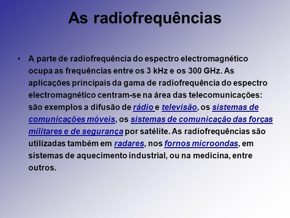 As radiofrequências