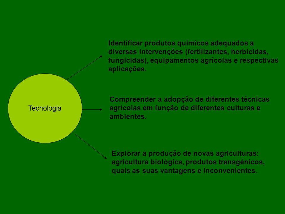 Identificar produtos químicos adequados a diversas intervenções (fertilizantes, herbicidas, fungicidas), equipamentos agrícolas e respectivas aplicações.