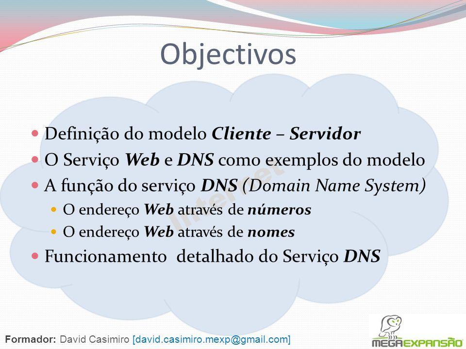 Objectivos Internet Definição do modelo Cliente – Servidor
