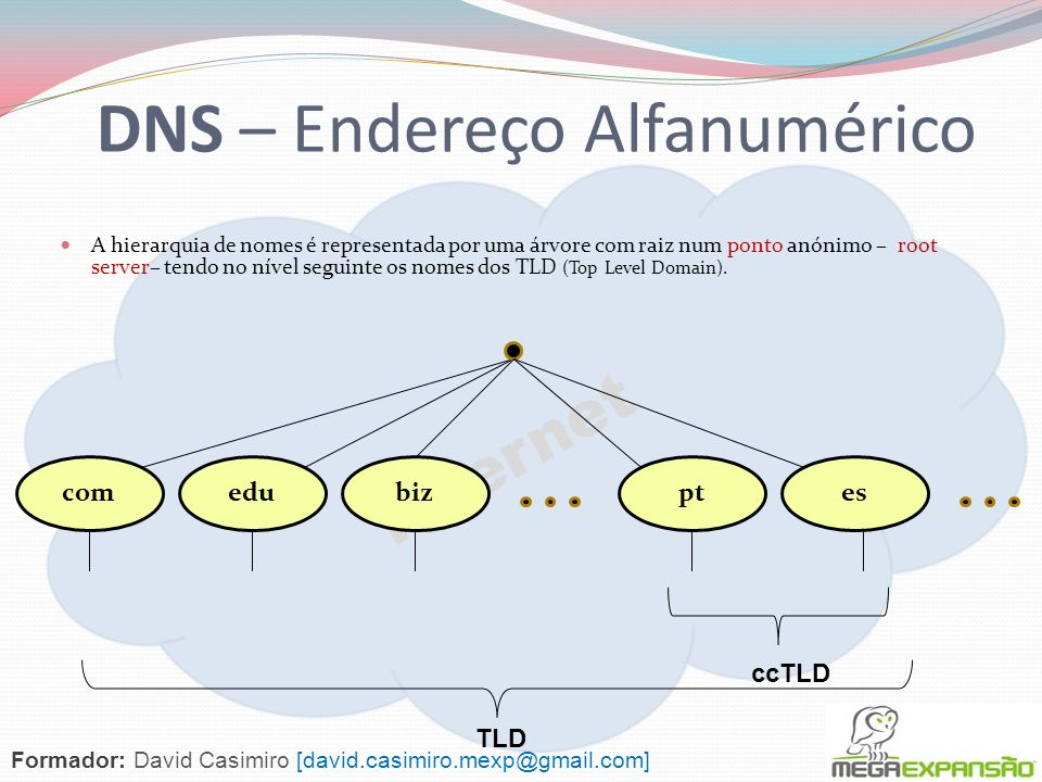 DNS – Endereço Alfanumérico
