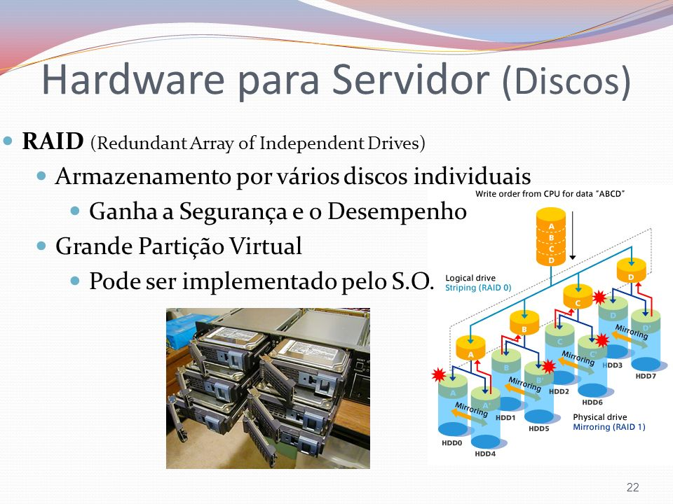 Hardware para Servidor (Discos)