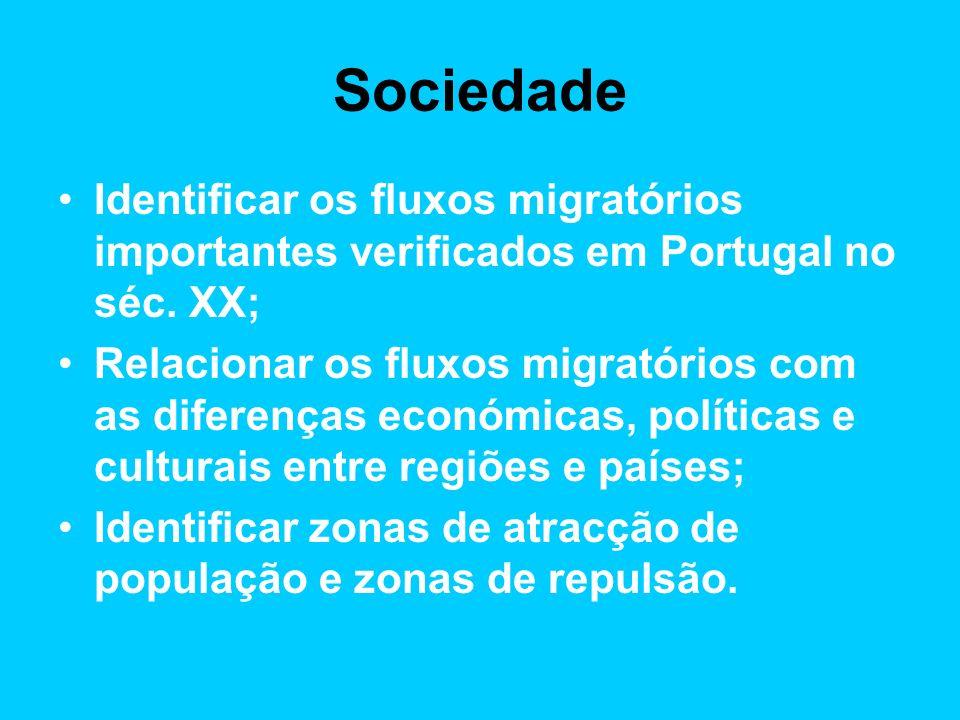 Sociedade Identificar os fluxos migratórios importantes verificados em Portugal no séc. XX;