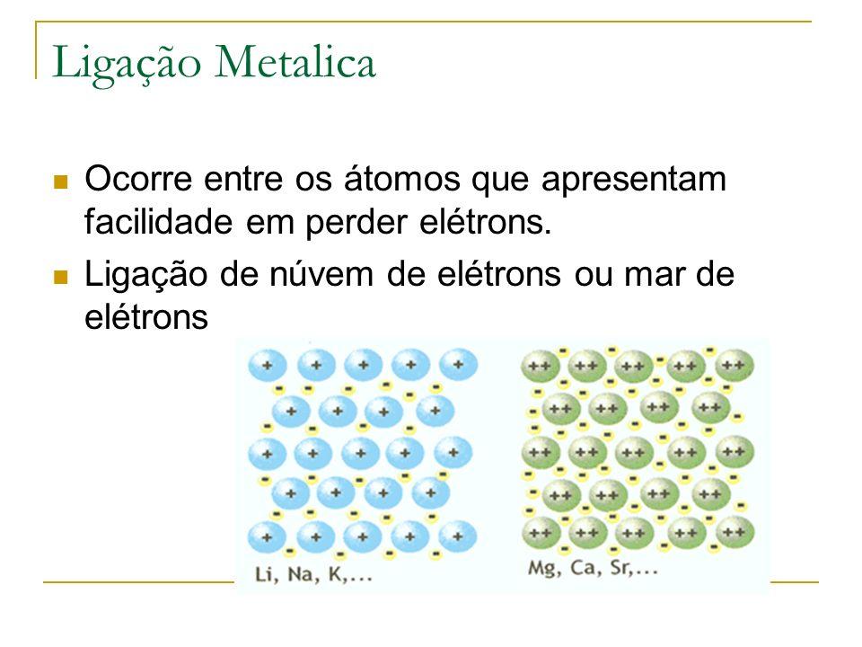 Ligação Metalica Ocorre entre os átomos que apresentam facilidade em perder elétrons.