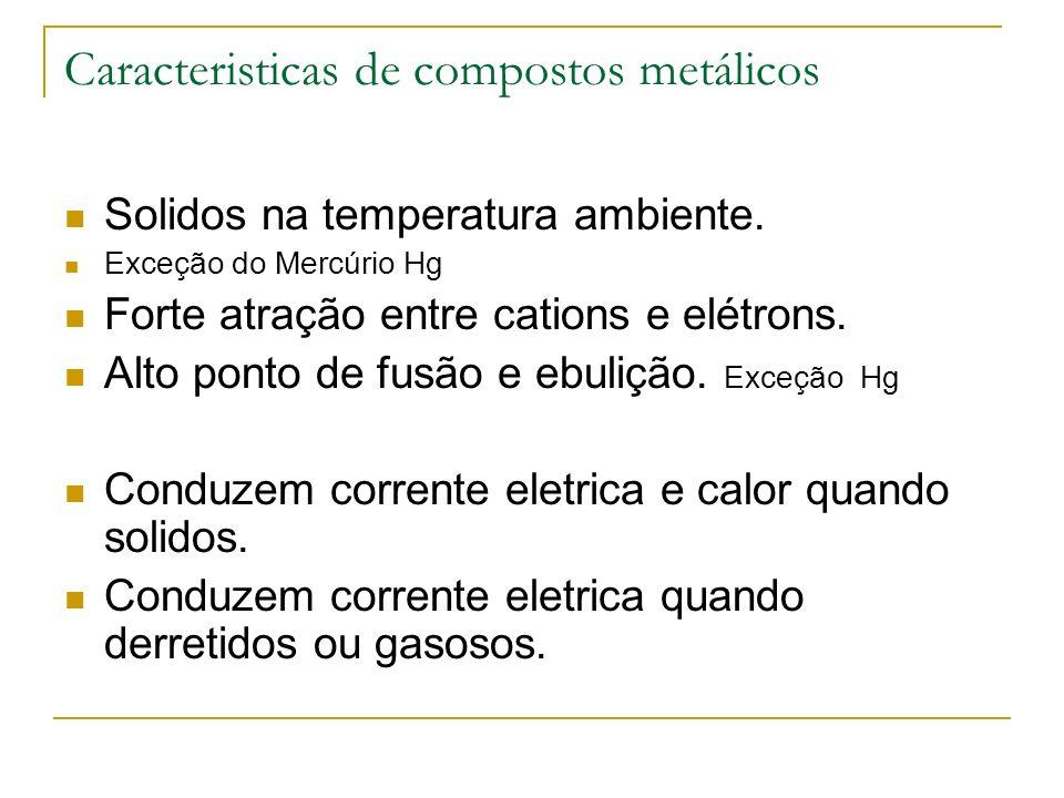 Caracteristicas de compostos metálicos