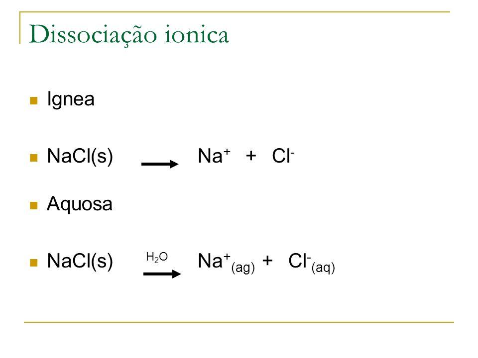 Dissociação ionica Ignea NaCl(s) Na+ + Cl- Aquosa