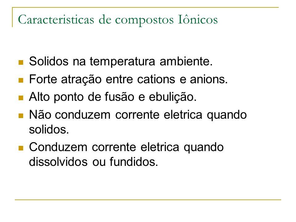 Caracteristicas de compostos Iônicos