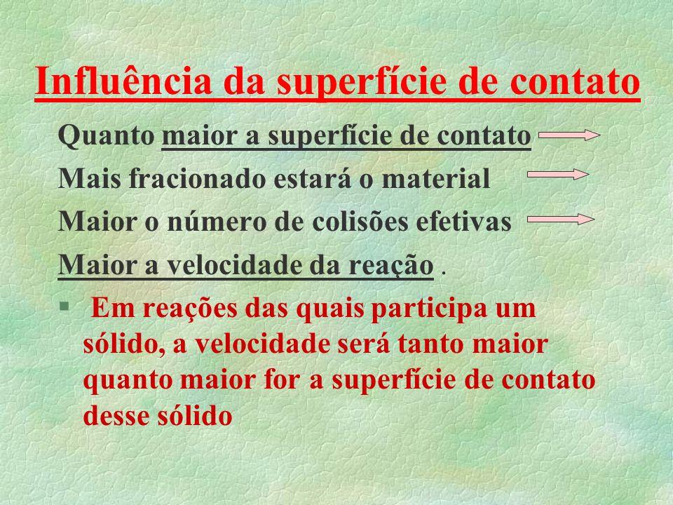 Influência da superfície de contato