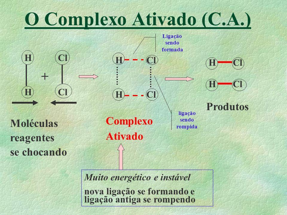 O Complexo Ativado (C.A.)