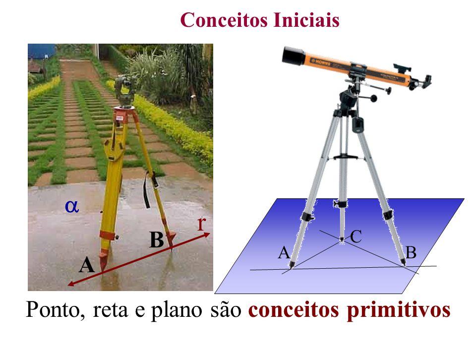 r  B A Ponto, reta e plano são conceitos primitivos