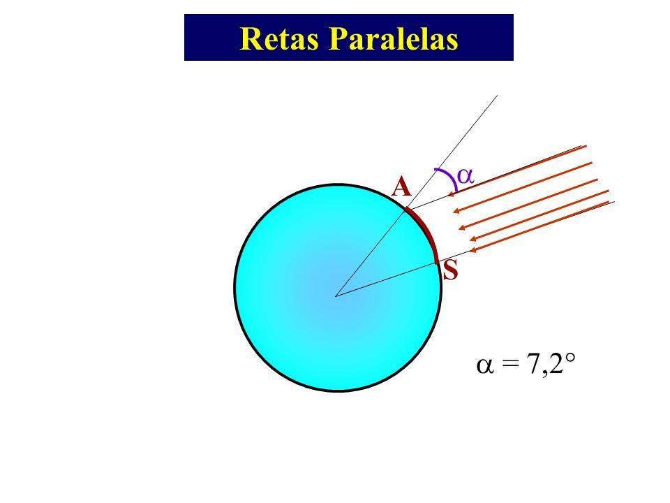 Retas Paralelas  S A  = 7,2°
