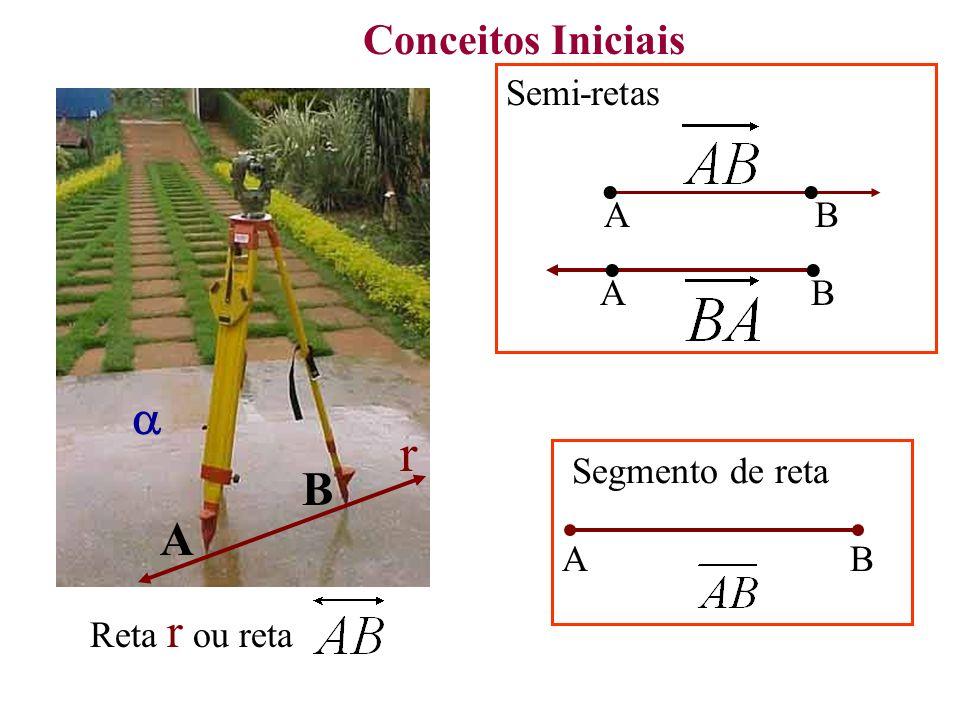 r  B A Conceitos Iniciais Semi-retas   A B Segmento de reta A B