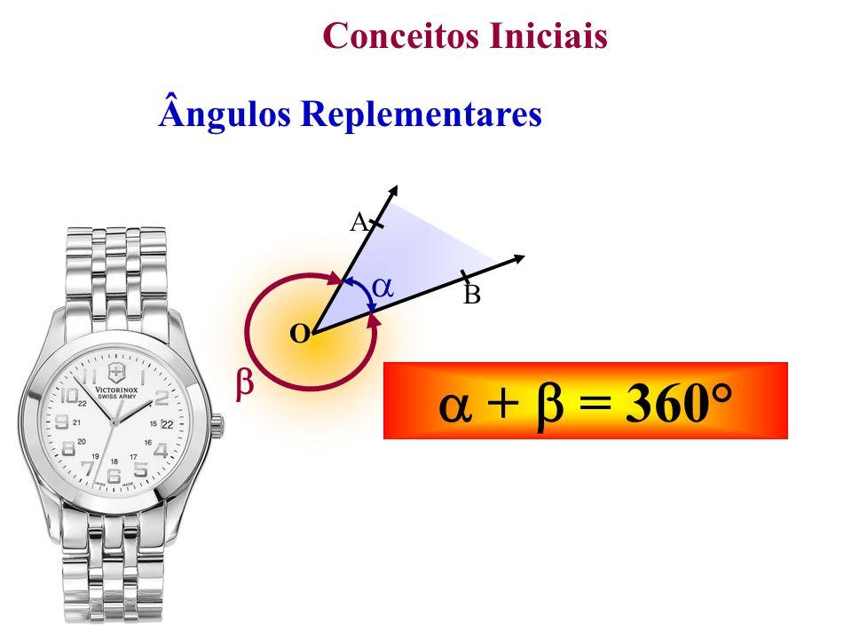 Conceitos Iniciais Ângulos Replementares A B   O  +  = 360°