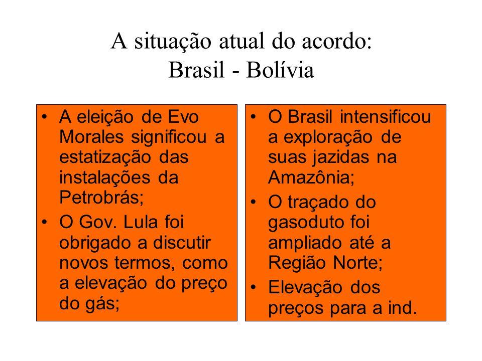 A situação atual do acordo: Brasil - Bolívia