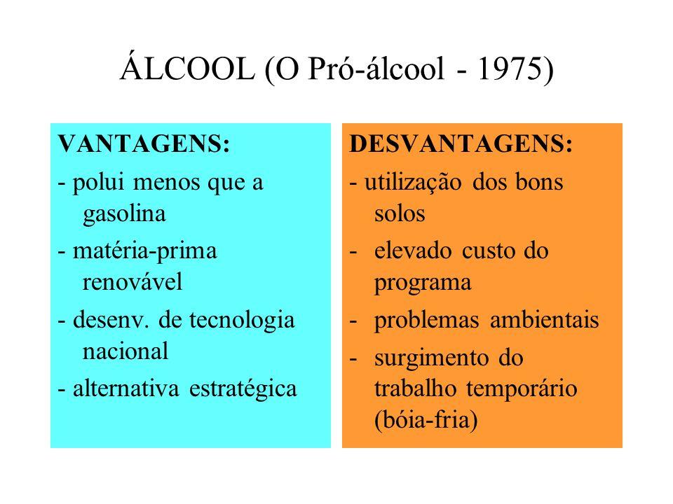 ÁLCOOL (O Pró-álcool - 1975)