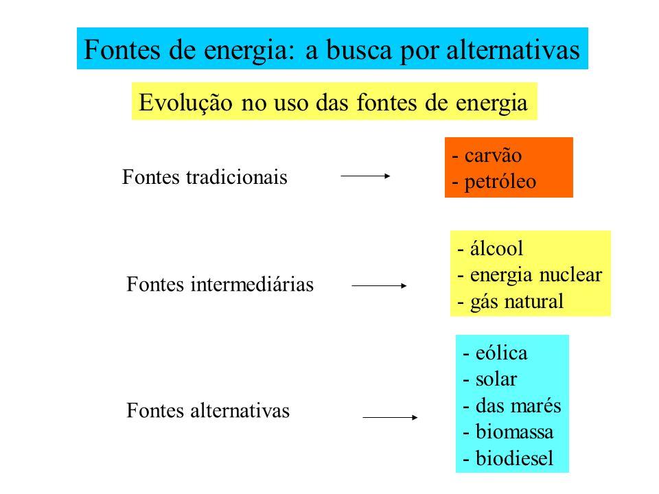 Fontes de energia: a busca por alternativas