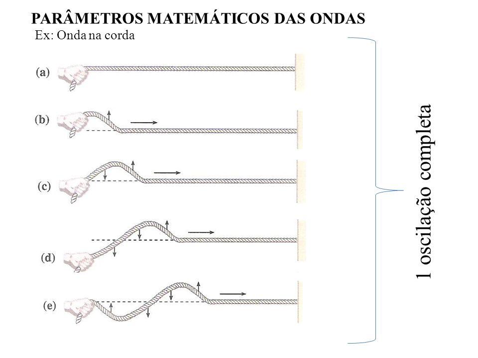 1 oscilação completa PARÂMETROS MATEMÁTICOS DAS ONDAS