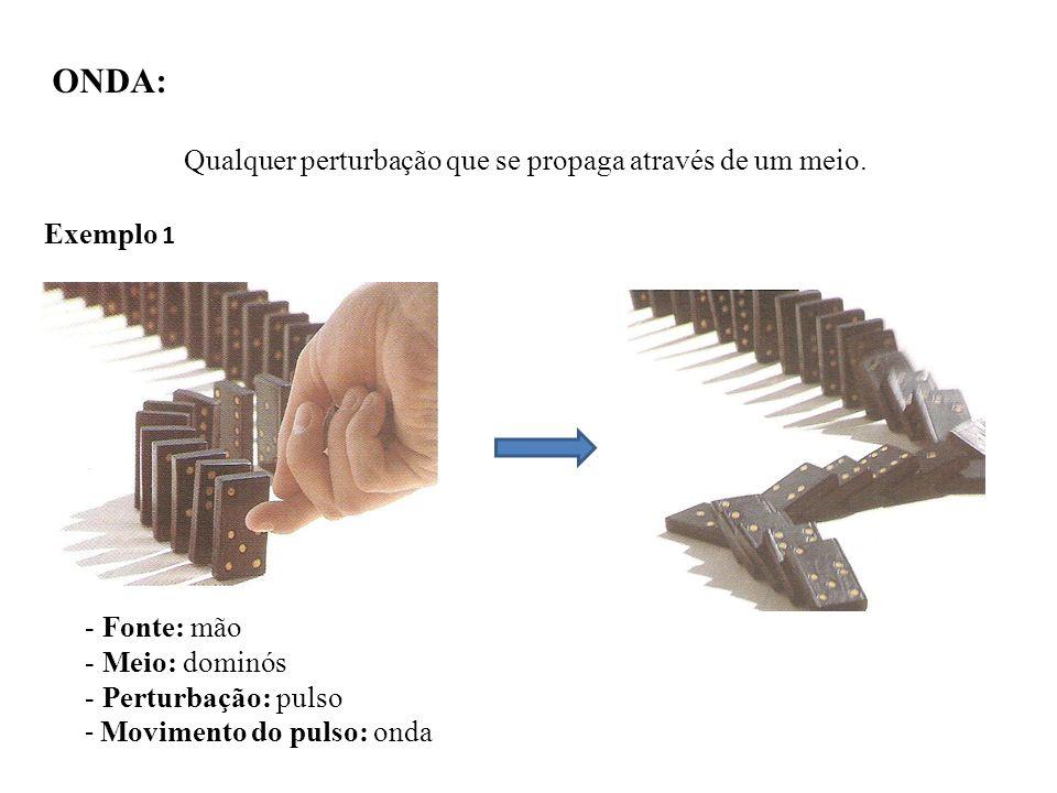 ONDA: Qualquer perturbação que se propaga através de um meio.