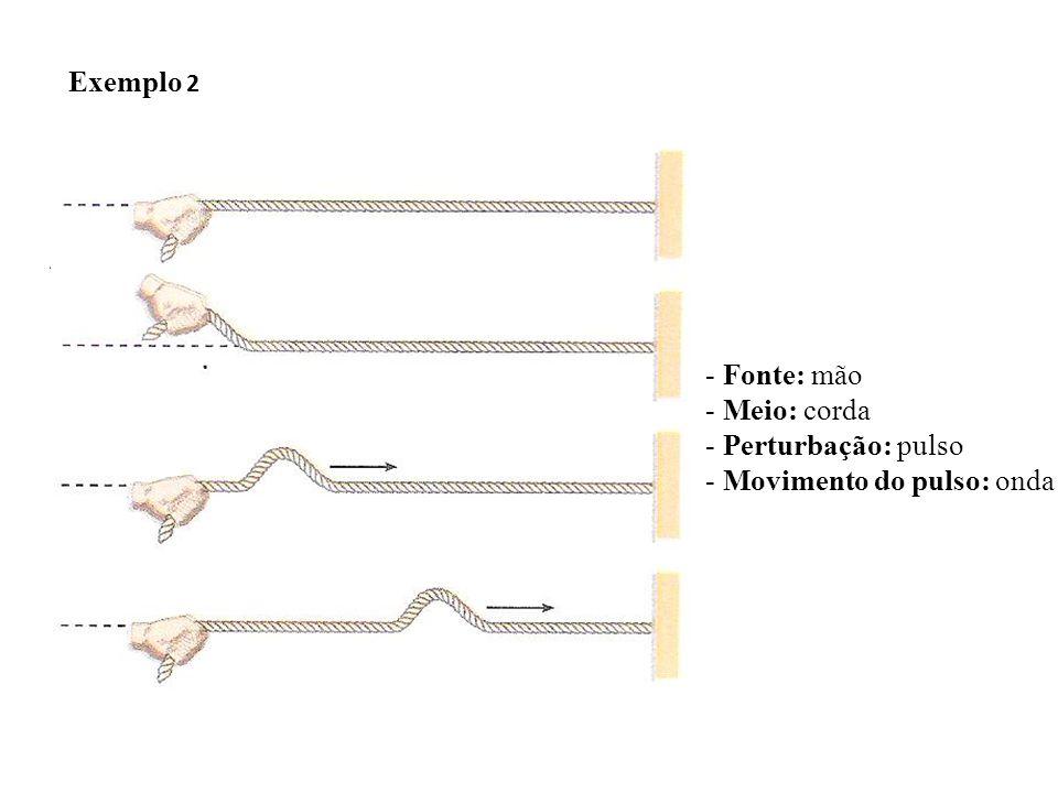 Exemplo 2 Fonte: mão Meio: corda Perturbação: pulso Movimento do pulso: onda