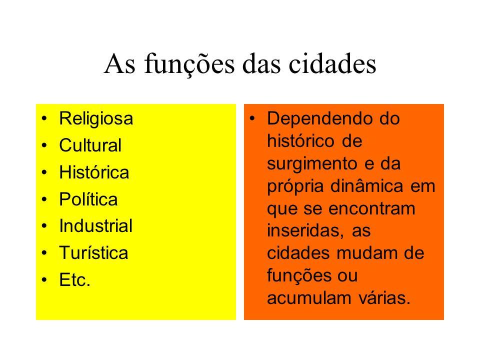 As funções das cidades Religiosa Cultural Histórica Política