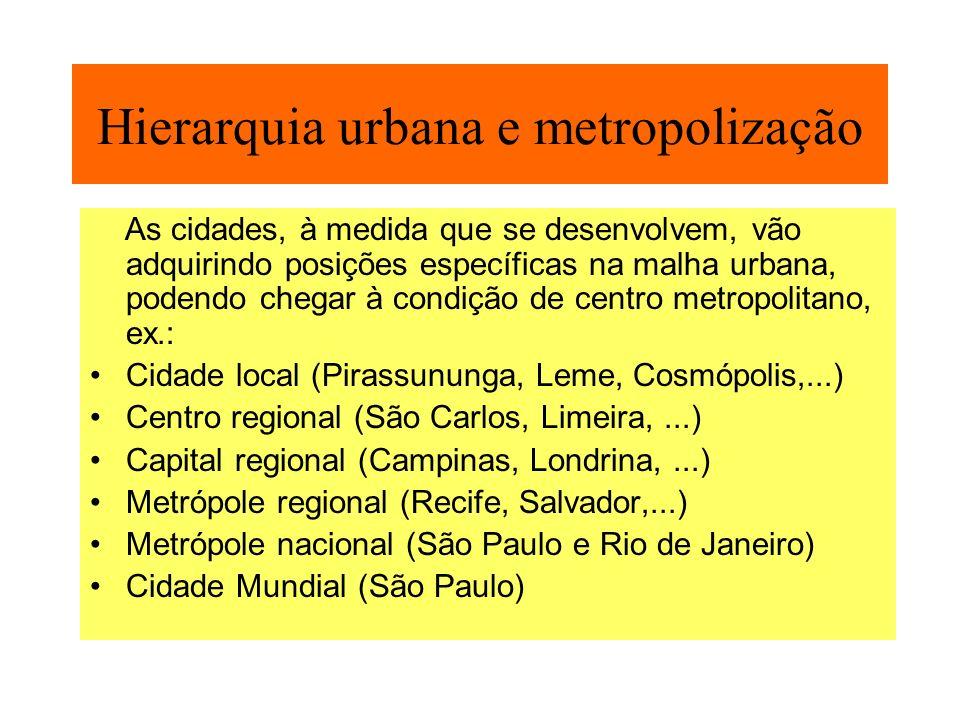 Hierarquia urbana e metropolização