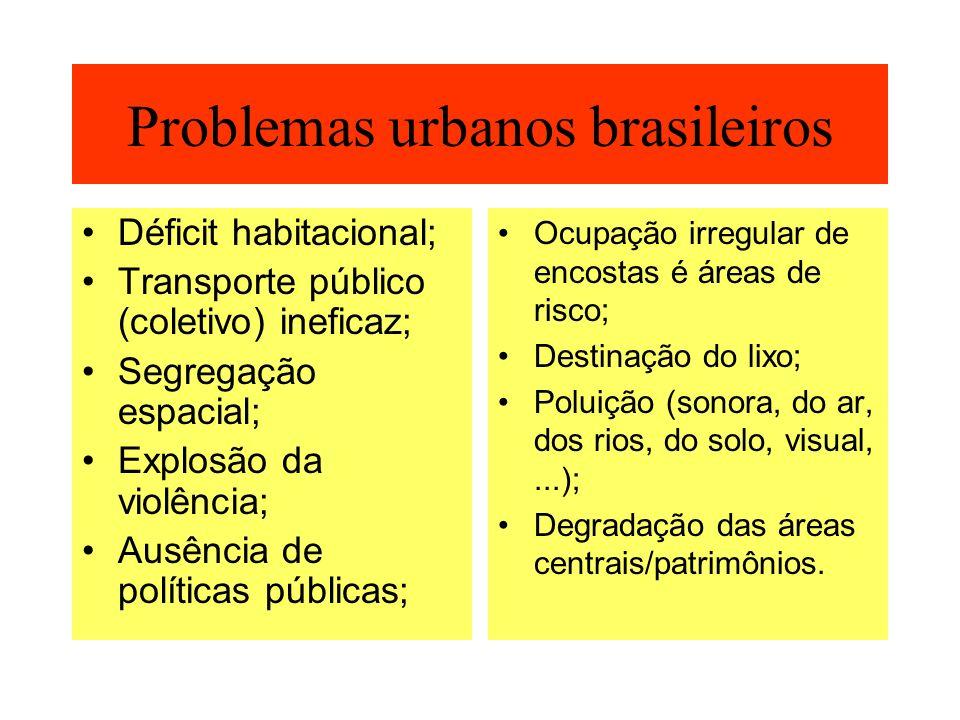 Problemas urbanos brasileiros