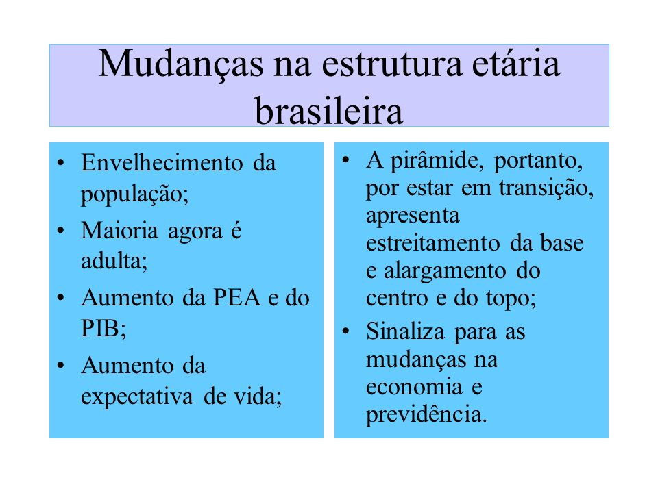 Mudanças na estrutura etária brasileira
