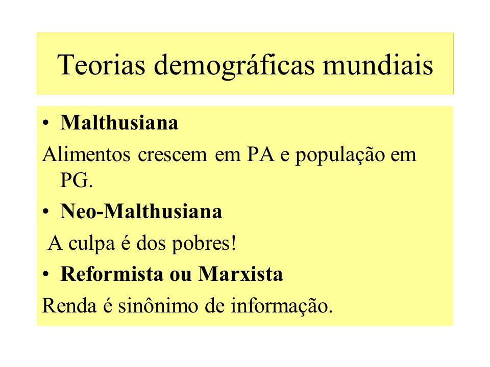 Teorias demográficas mundiais