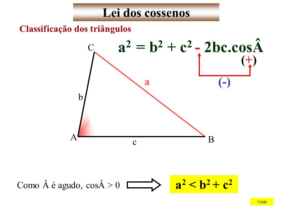 a2 = b2 + c2 - 2bc.cosLei dos cossenos (+) (-) a2 < b2 + c2 a