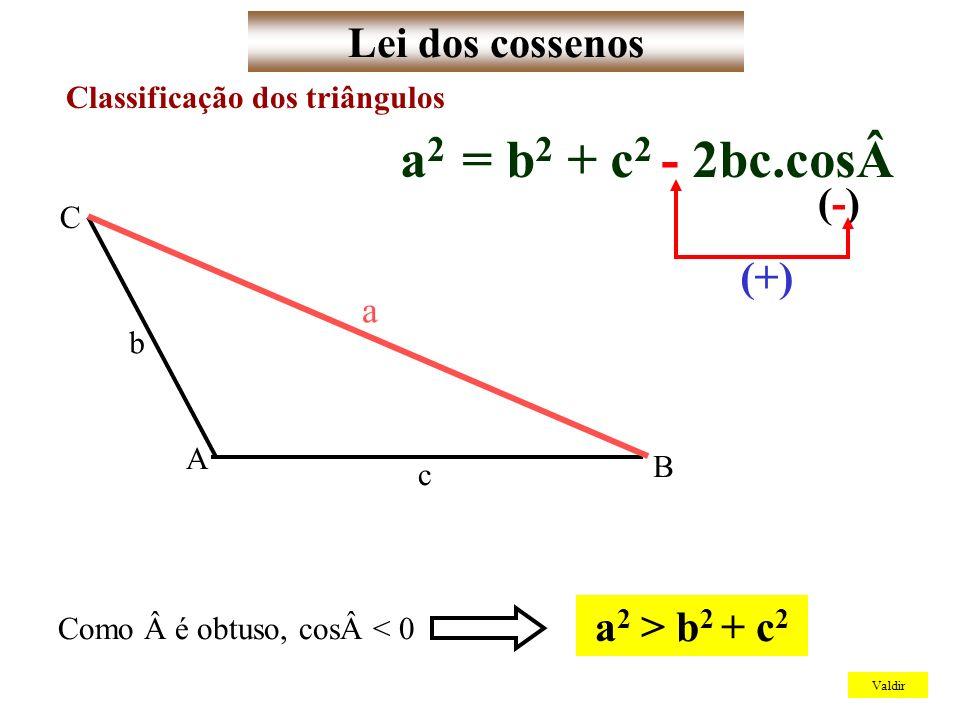 a2 = b2 + c2 - 2bc.cosLei dos cossenos (-) (+) a2 > b2 + c2 a