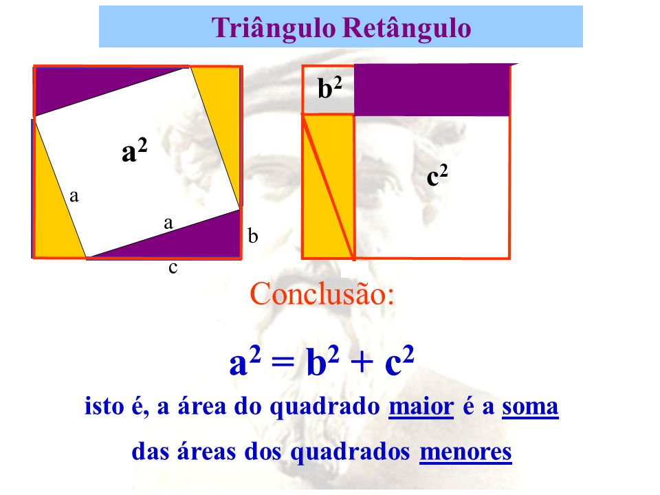 Triângulo Retângulo a2. a. c. b. b2. c2.
