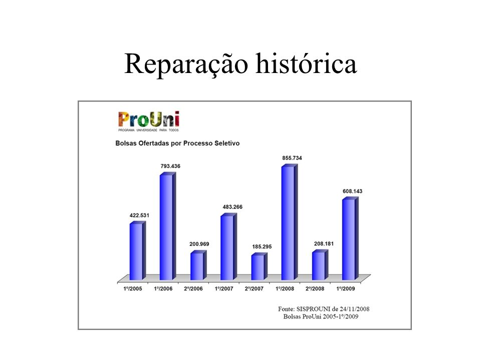 Reparação histórica