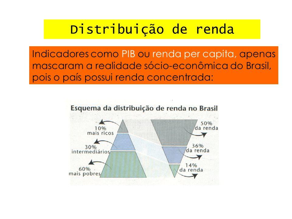 Distribuição de renda Indicadores como PIB ou renda per capita, apenas