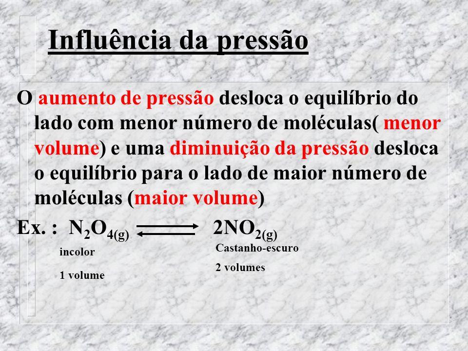 Influência da pressão