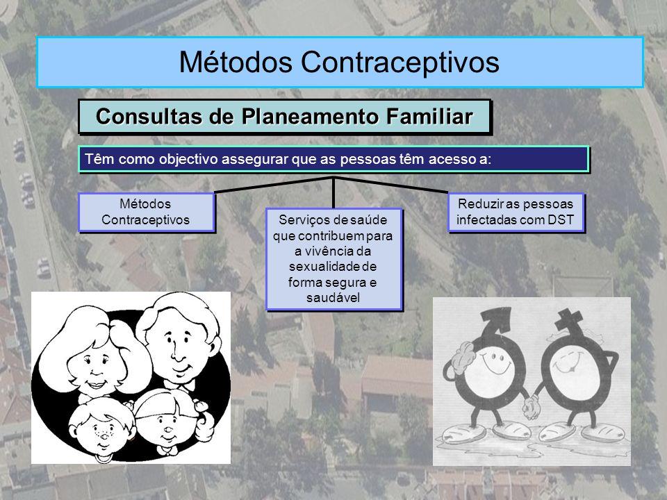 Consultas de Planeamento Familiar