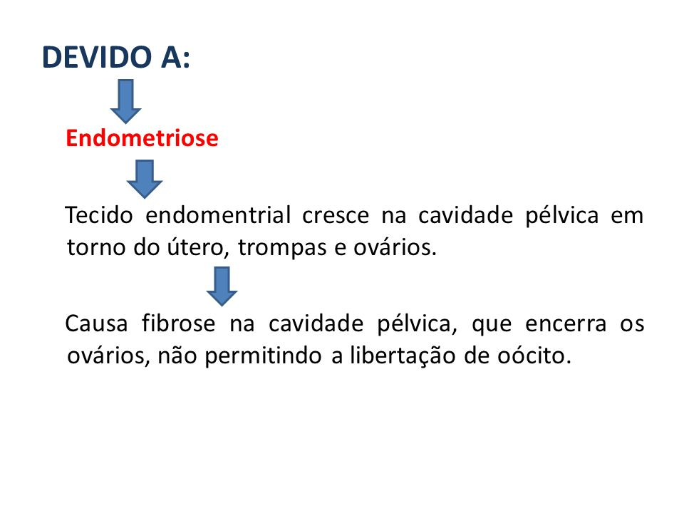 DEVIDO A: Endometriose