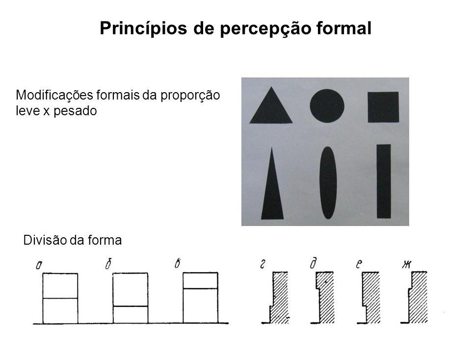Princípios de percepção formal