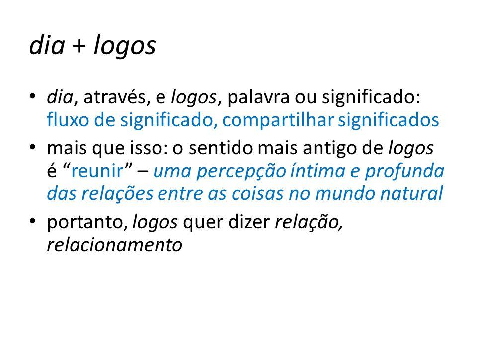 dia + logos dia, através, e logos, palavra ou significado: fluxo de significado, compartilhar significados.
