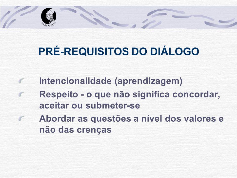 PRÉ-REQUISITOS DO DIÁLOGO