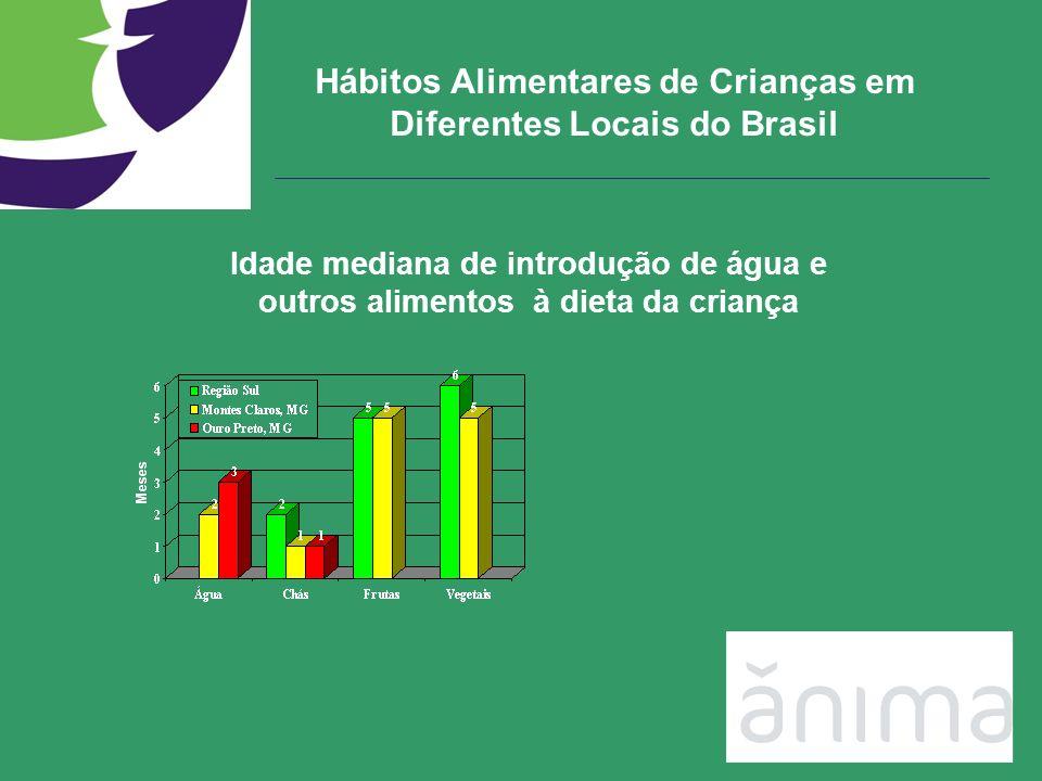 Hábitos Alimentares de Crianças em Diferentes Locais do Brasil