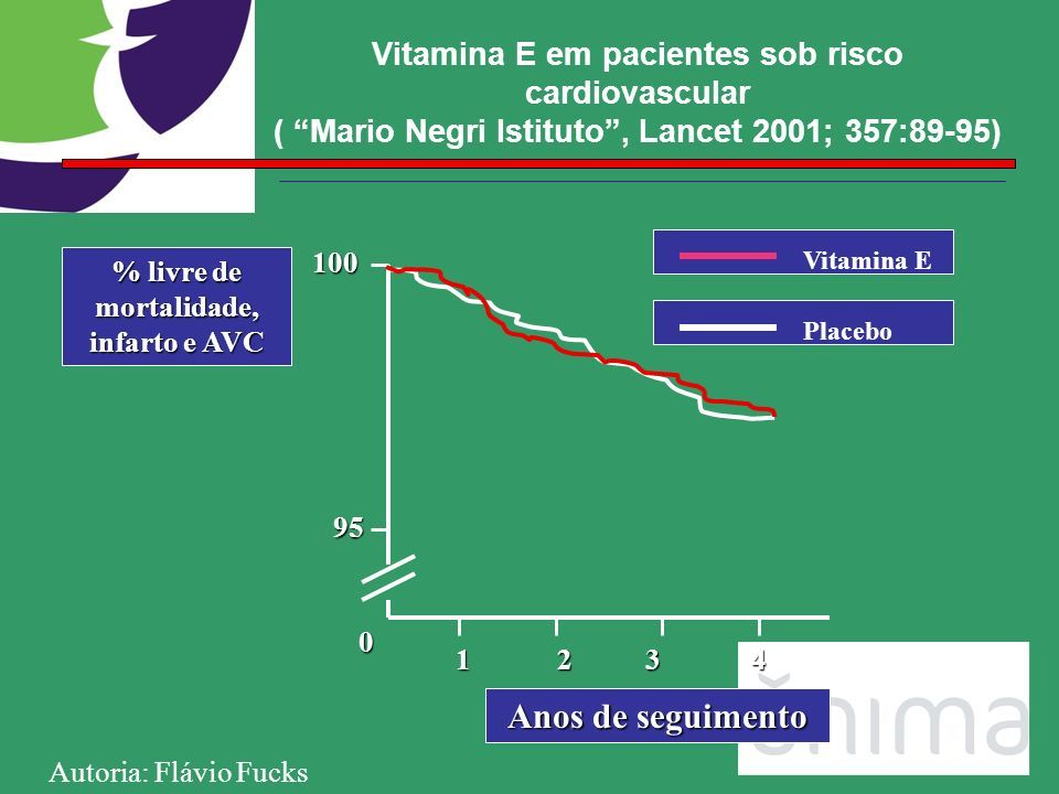 Vitamina E em pacientes sob risco cardiovascular ( Mario Negri Istituto , Lancet 2001; 357:89-95)