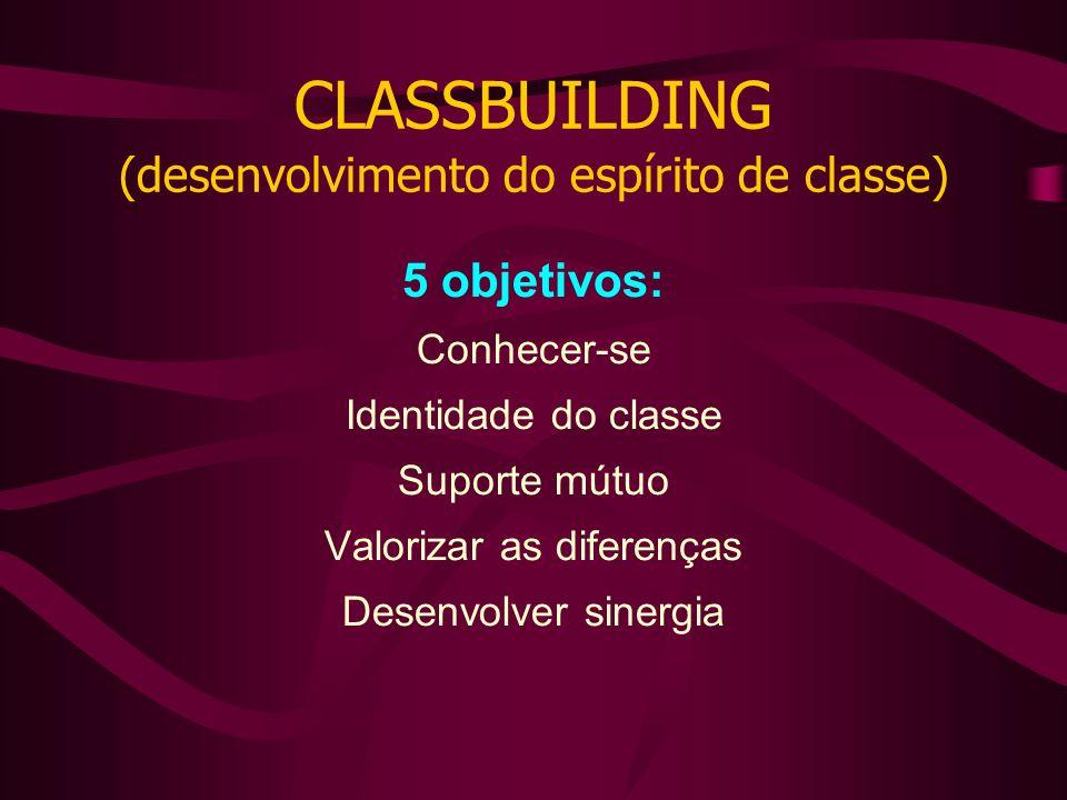 CLASSBUILDING (desenvolvimento do espírito de classe)