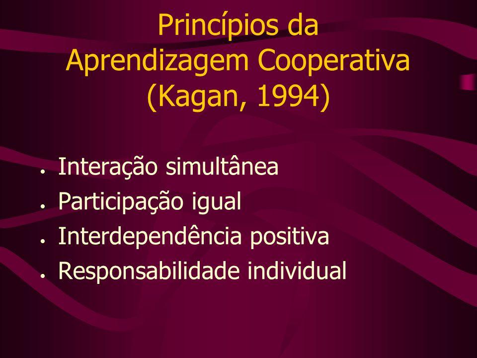 Princípios da Aprendizagem Cooperativa (Kagan, 1994)