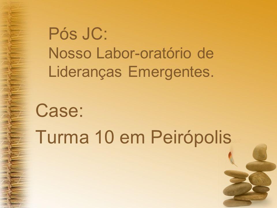 Case: Turma 10 em Peirópolis