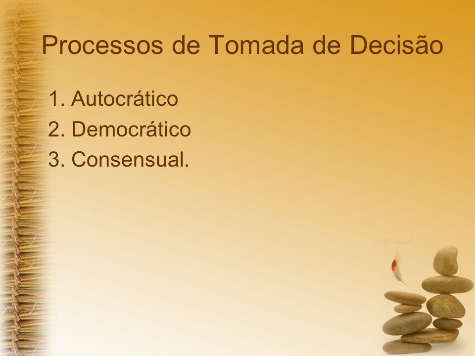 Processos de Tomada de Decisão