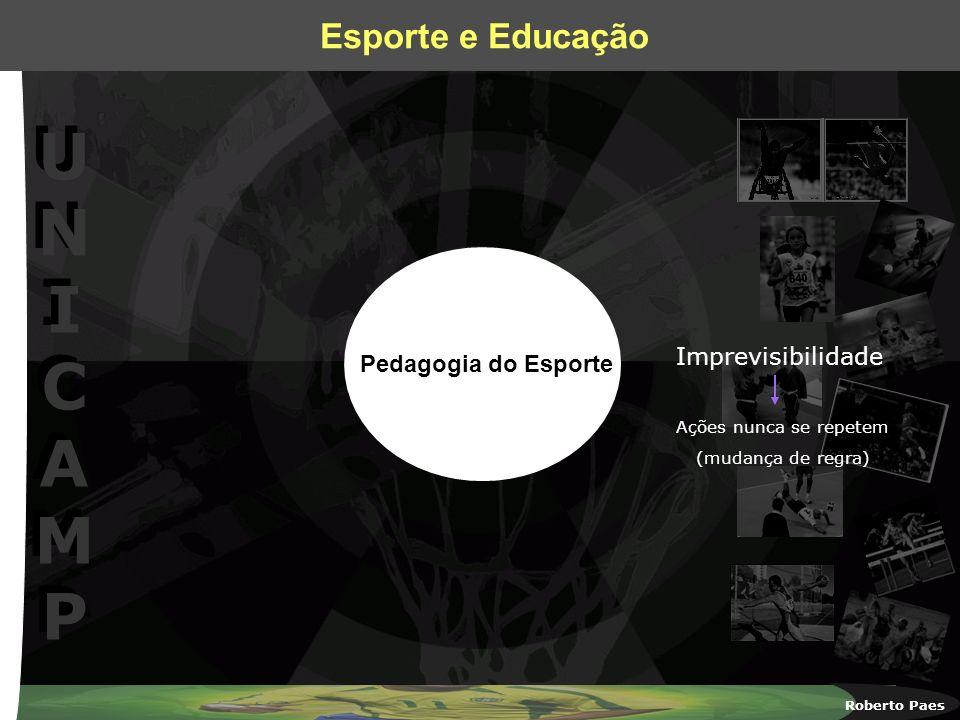 Imprevisibilidade Pedagogia do Esporte Ações nunca se repetem