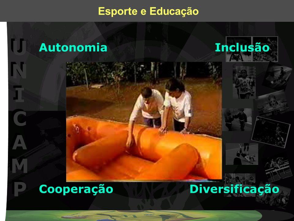 Autonomia Inclusão Cooperação Diversificação