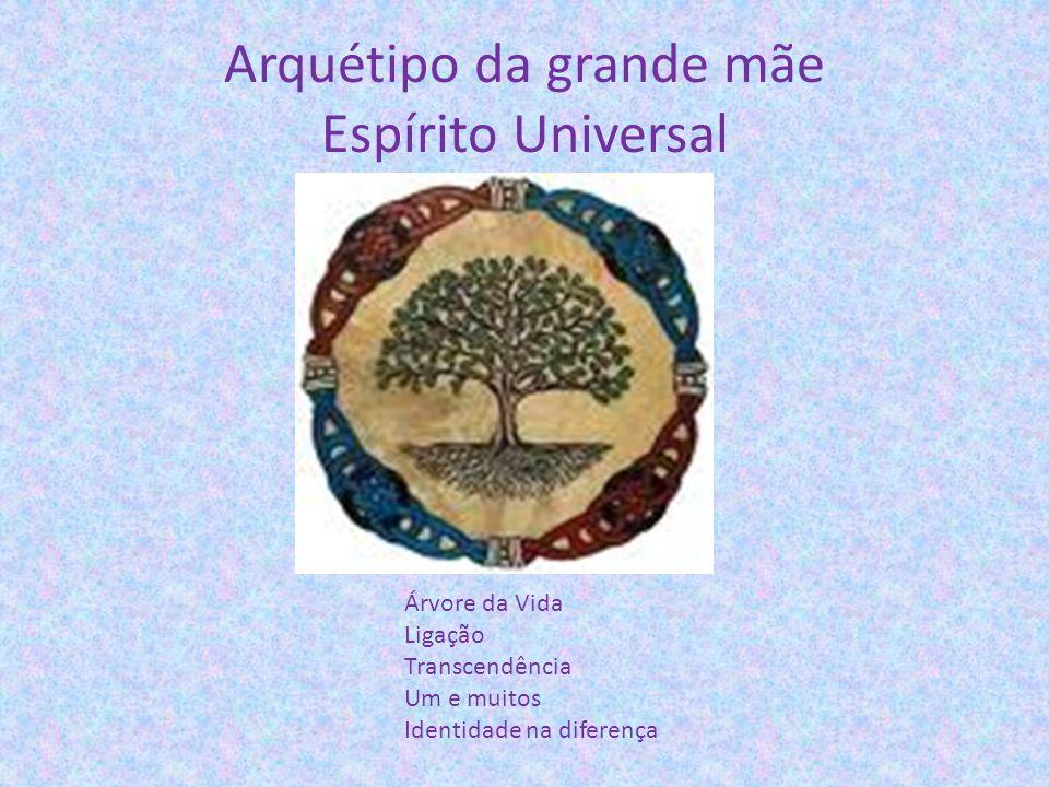 Arquétipo da grande mãe Espírito Universal