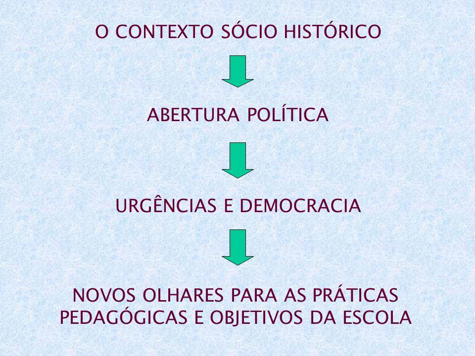 O CONTEXTO SÓCIO HISTÓRICO