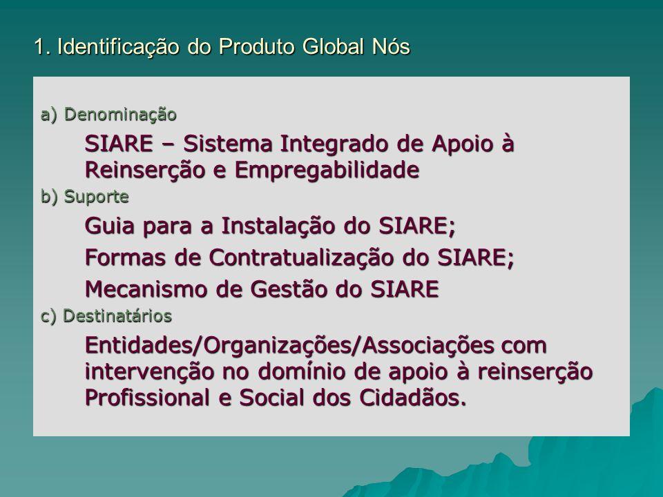 1. Identificação do Produto Global Nós