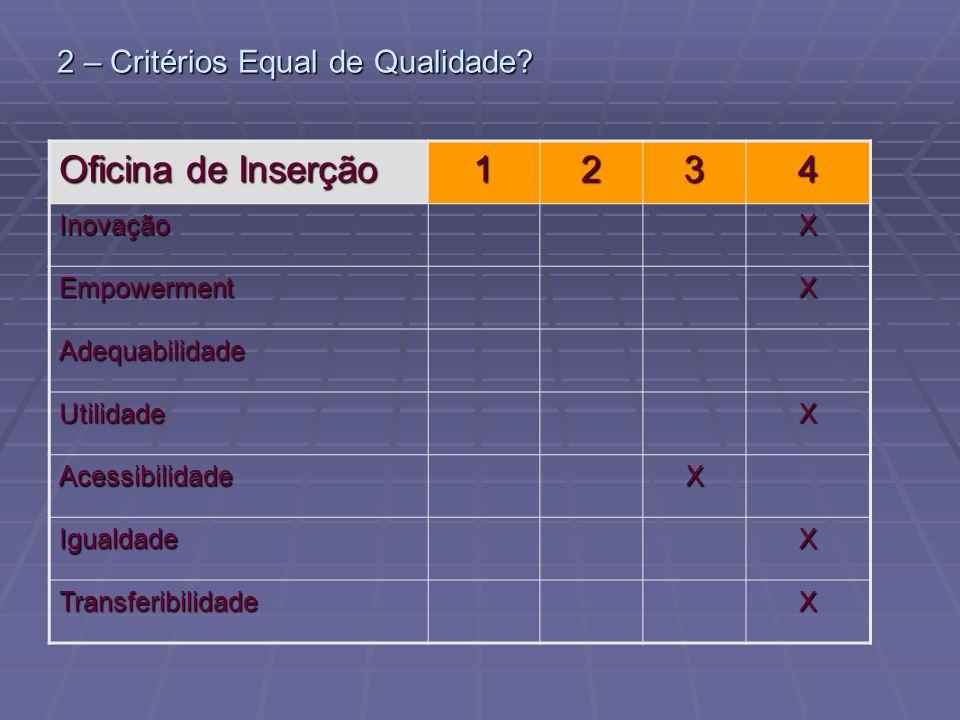 2 – Critérios Equal de Qualidade